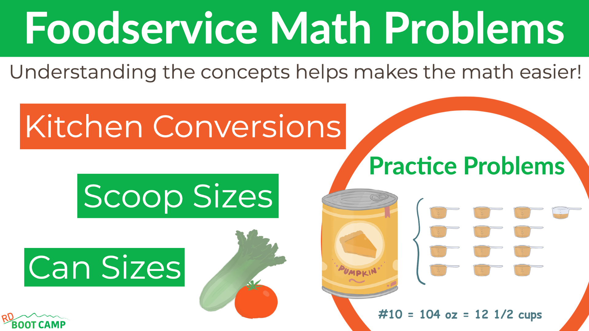 Kitchen Conversions, Scoop Sizes, & Can Sizes class header