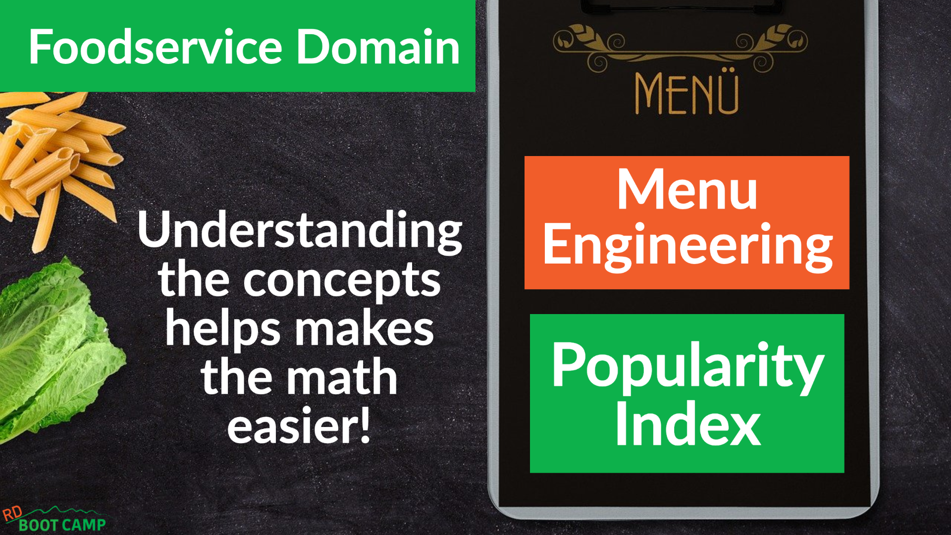 Menu Engineering & Popularity Index class header
